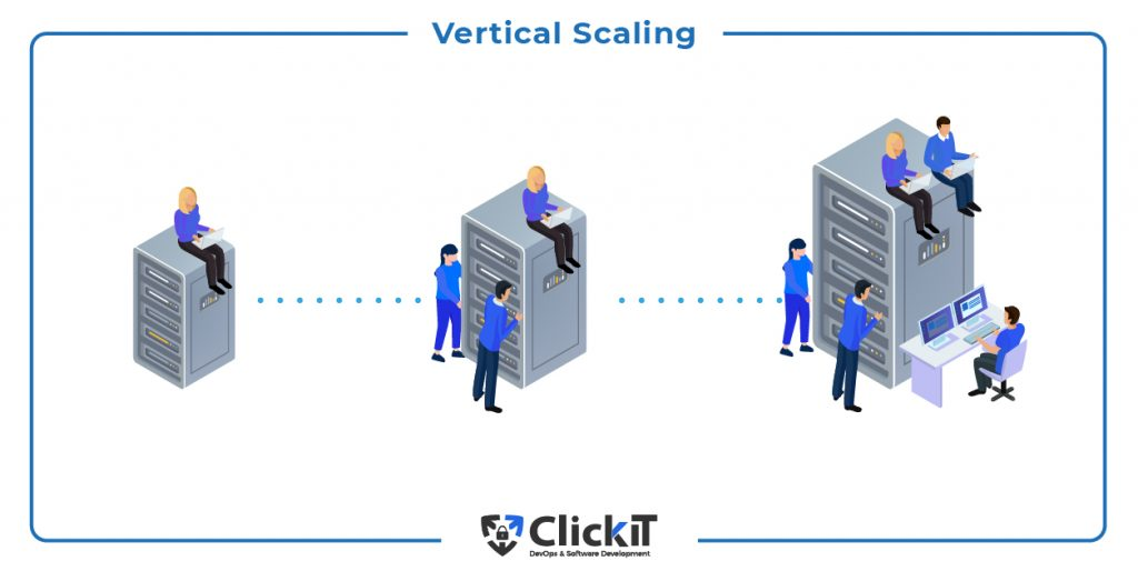 What is Vertical Scaling